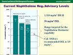 current naphthalene reg advisory levels