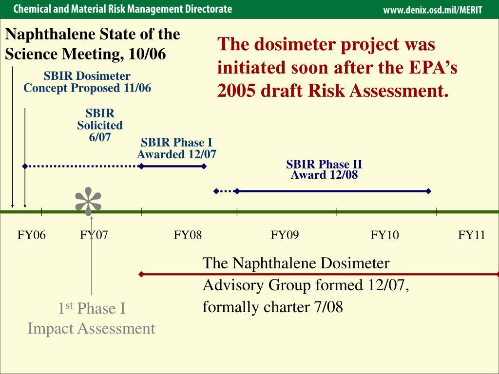 The Naphthalene Dosimeter Advisory Group formed 12/07, formally charter 7/08
