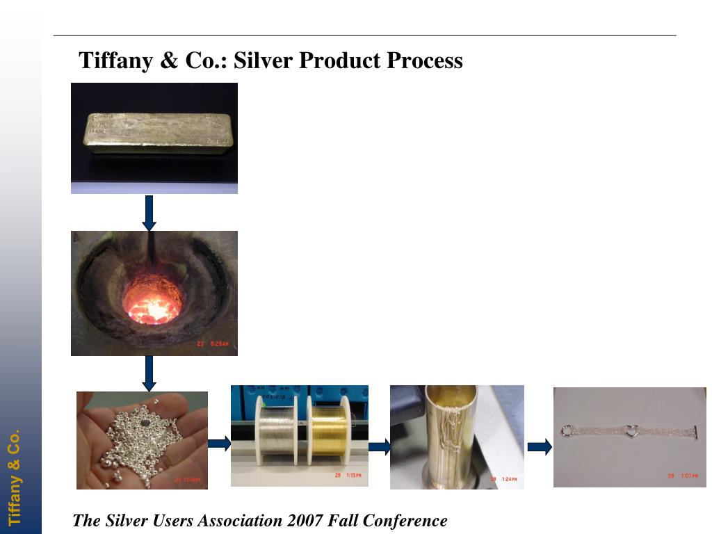 Tiffany & Co.: Silver Product Process