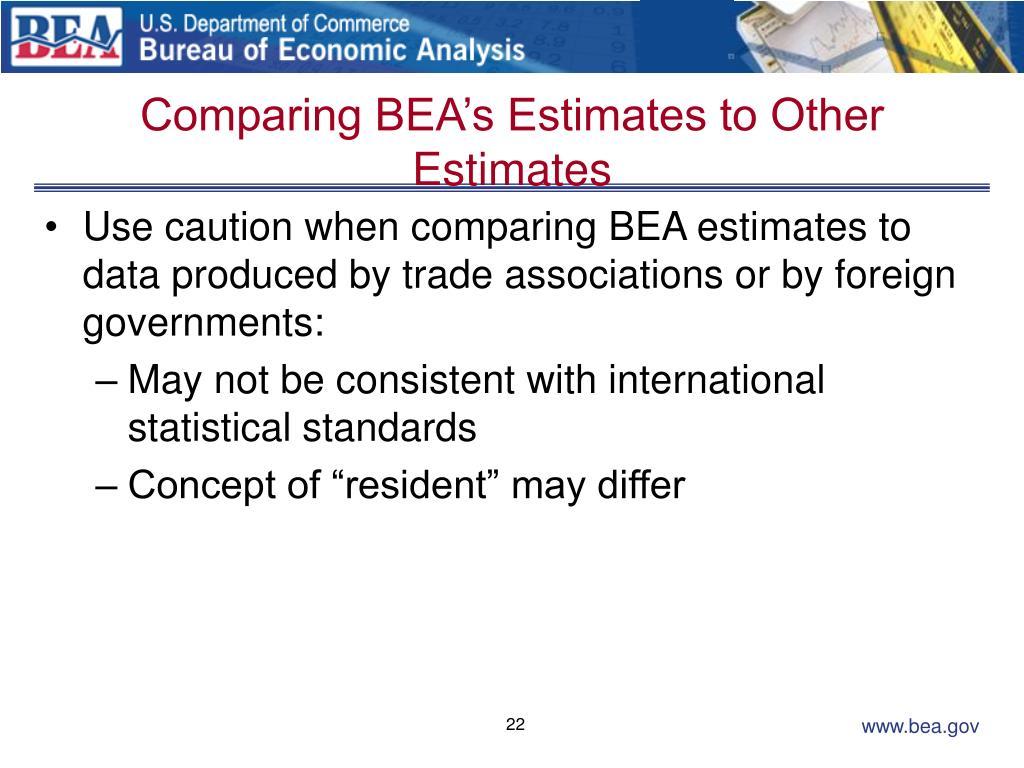 Comparing BEA's Estimates to Other Estimates