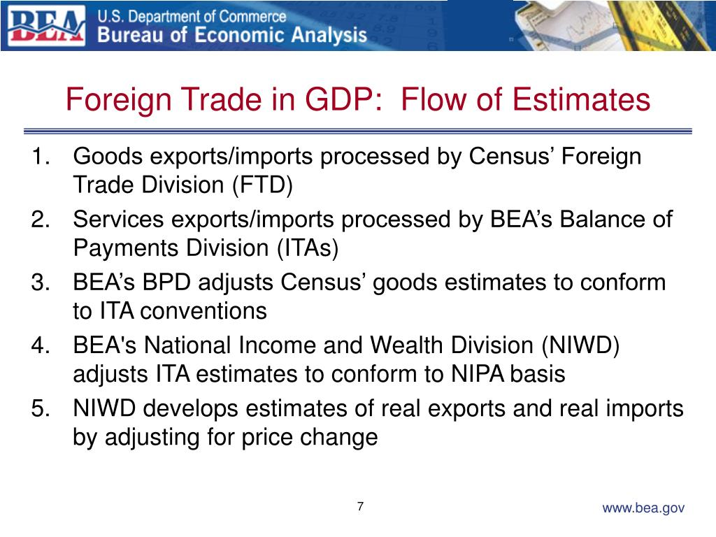 Foreign Trade in GDP:  Flow of Estimates