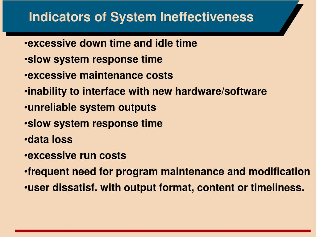 Indicators of System Ineffectiveness