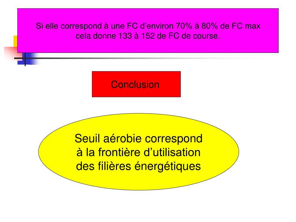 Si elle correspond à une FC d'environ 70% à 80% de FC max