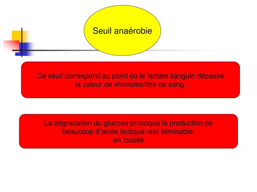 Seuil anaérobie