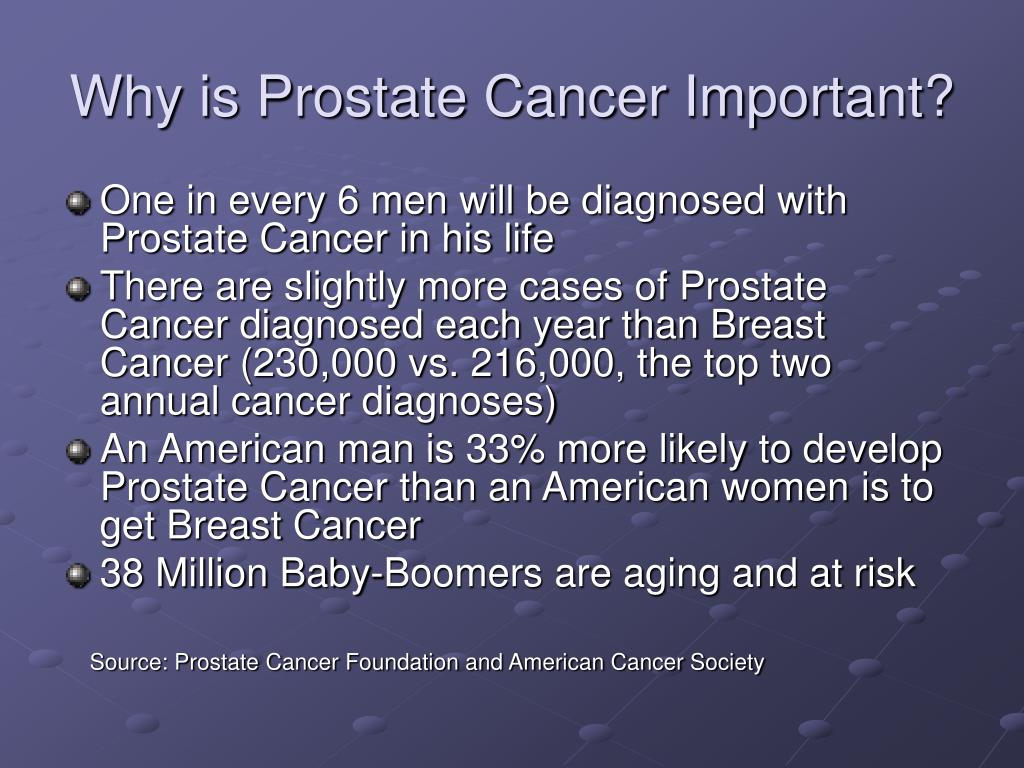 Why is Prostate Cancer Important?