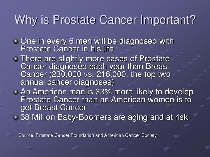 Why is prostate cancer important