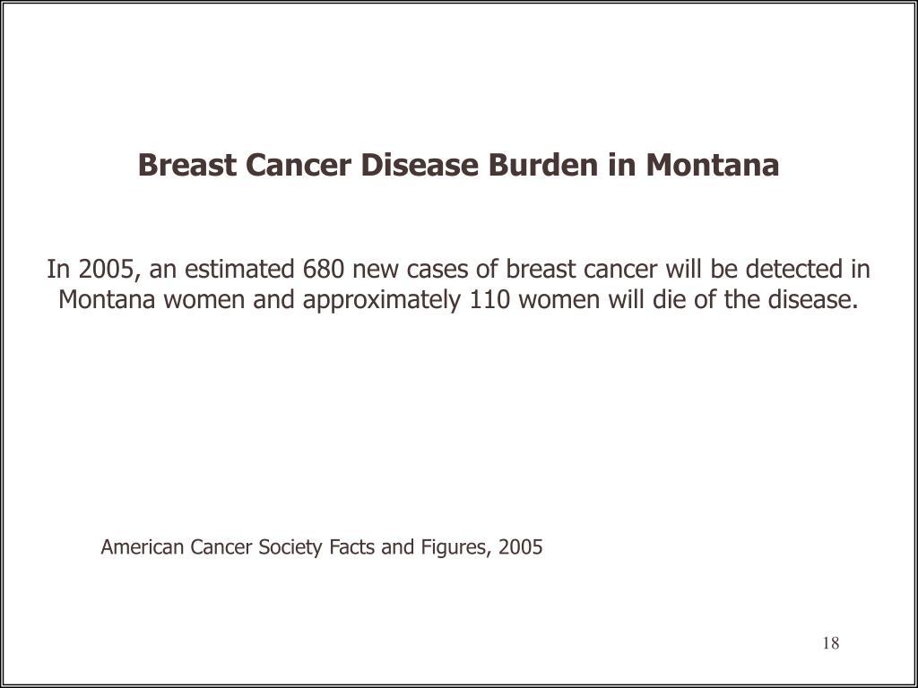 Breast Cancer Disease Burden in Montana