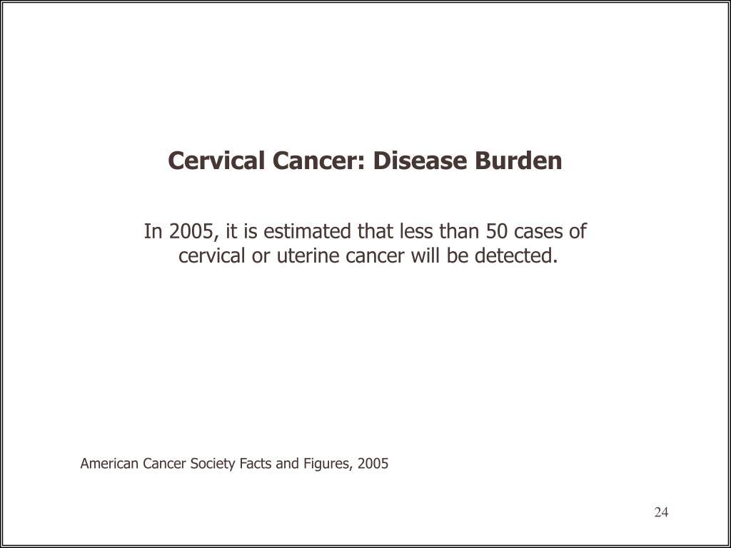 Cervical Cancer: Disease Burden