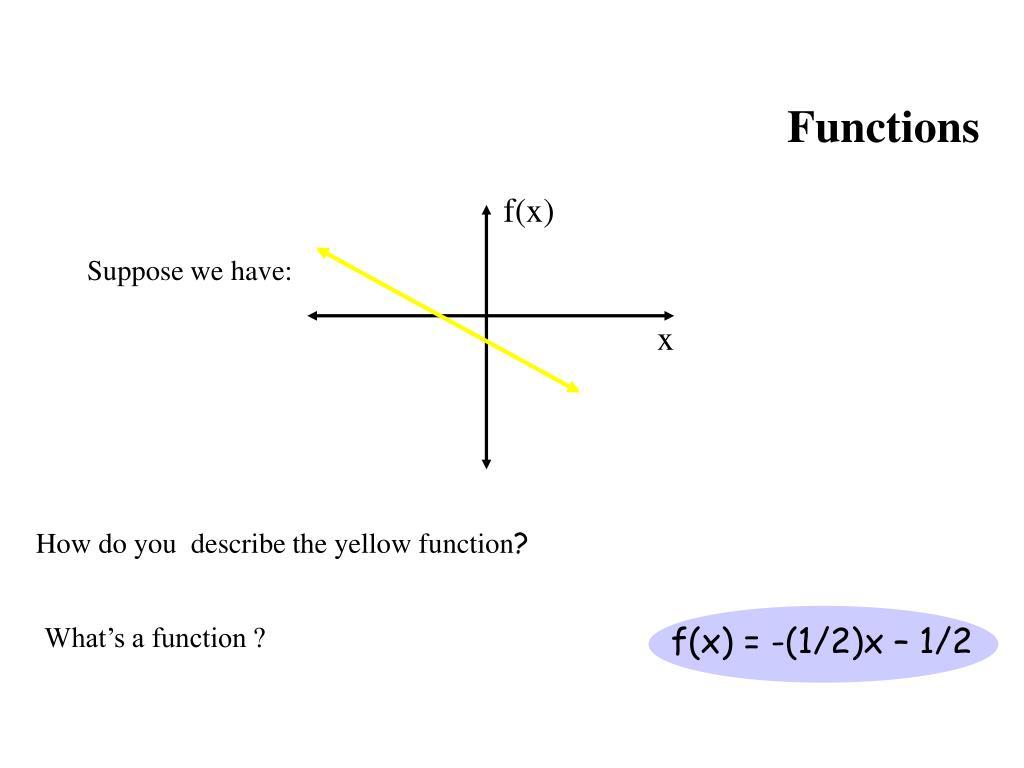 f(x) = -(1/2)x – 1/2