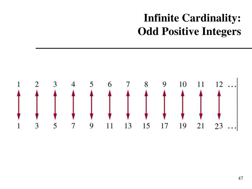 Infinite Cardinality: