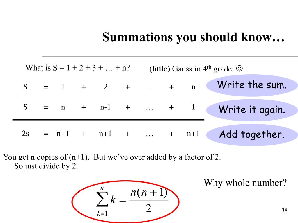 Write the sum.