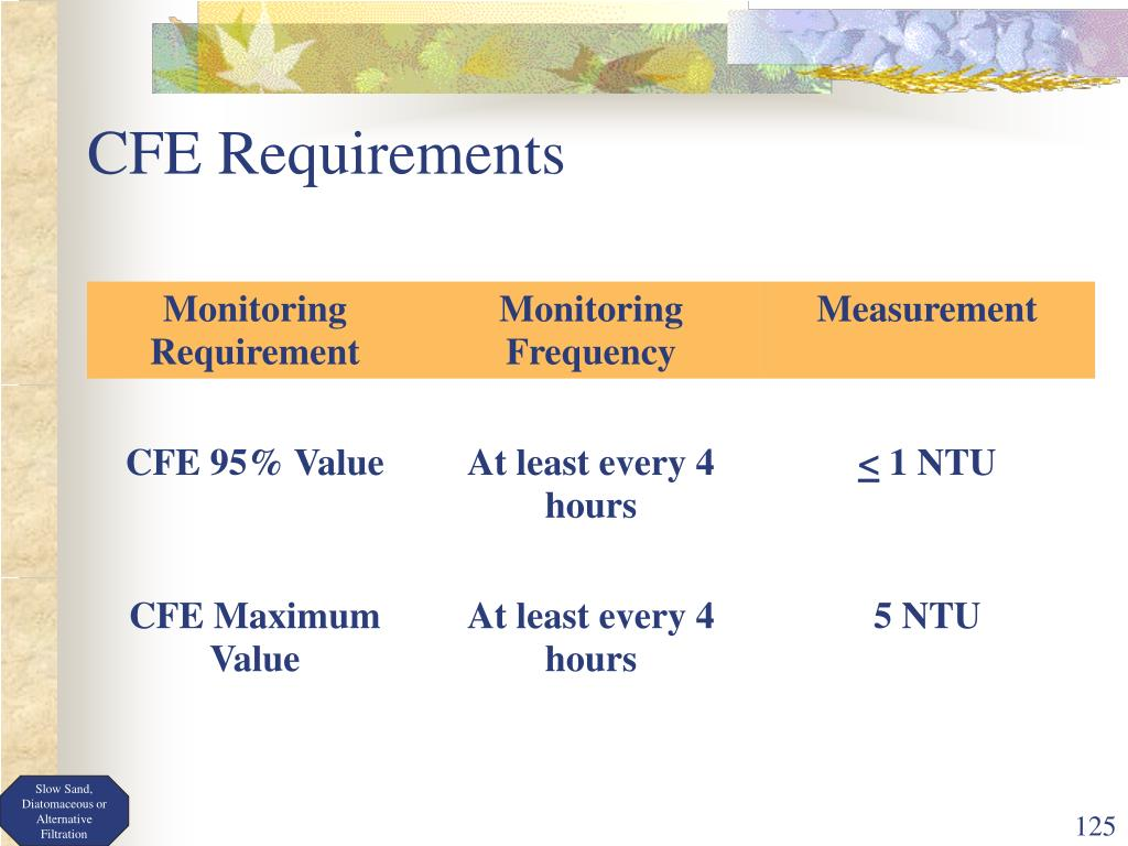 CFE Requirements