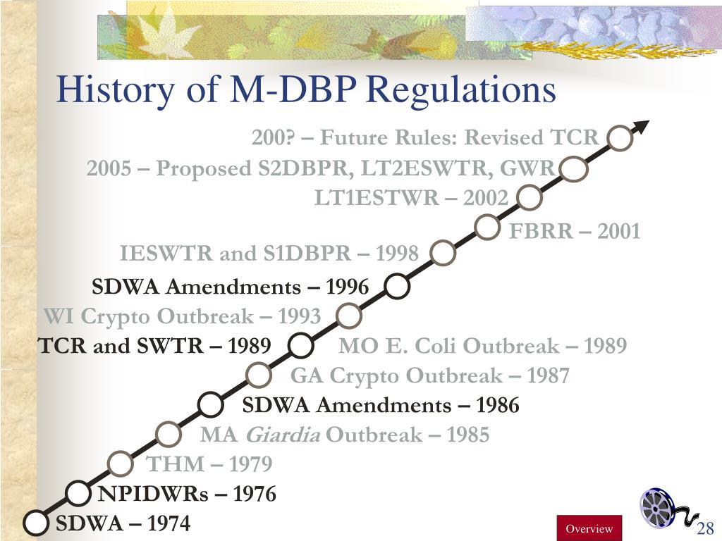 History of M-DBP Regulations