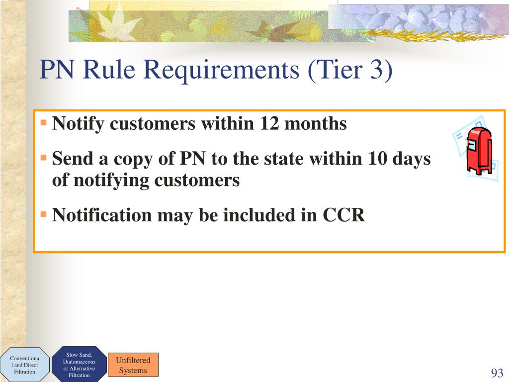 Notify customers within 12 months