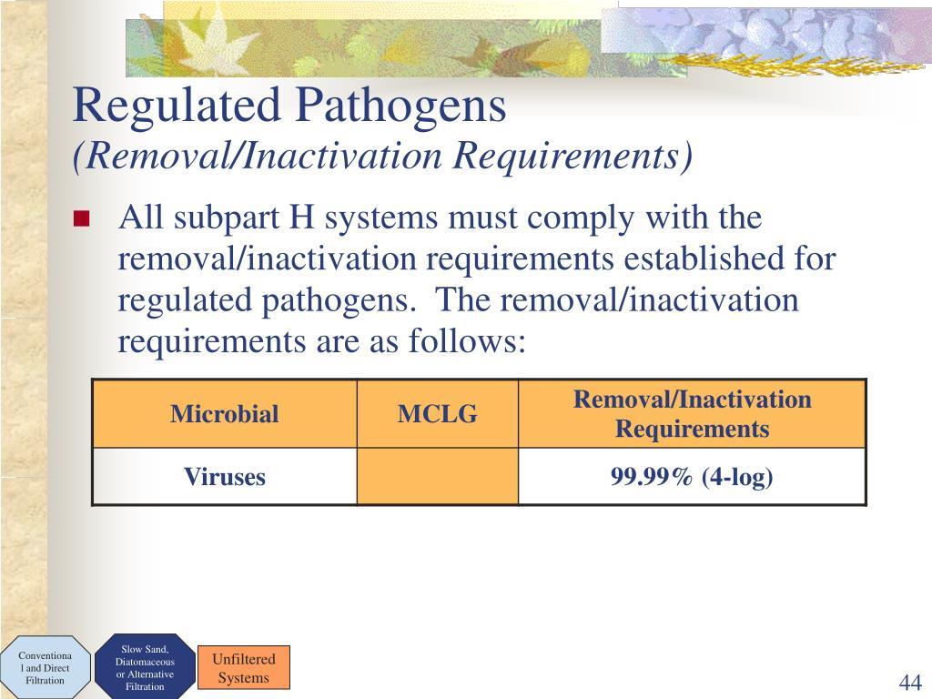 Regulated Pathogens