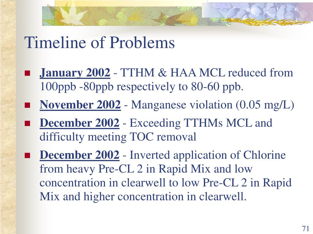 Timeline of Problems