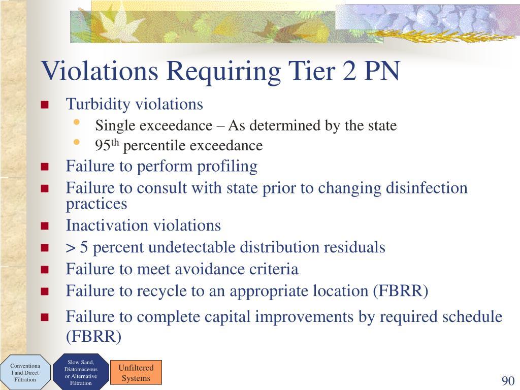 Violations Requiring Tier 2 PN