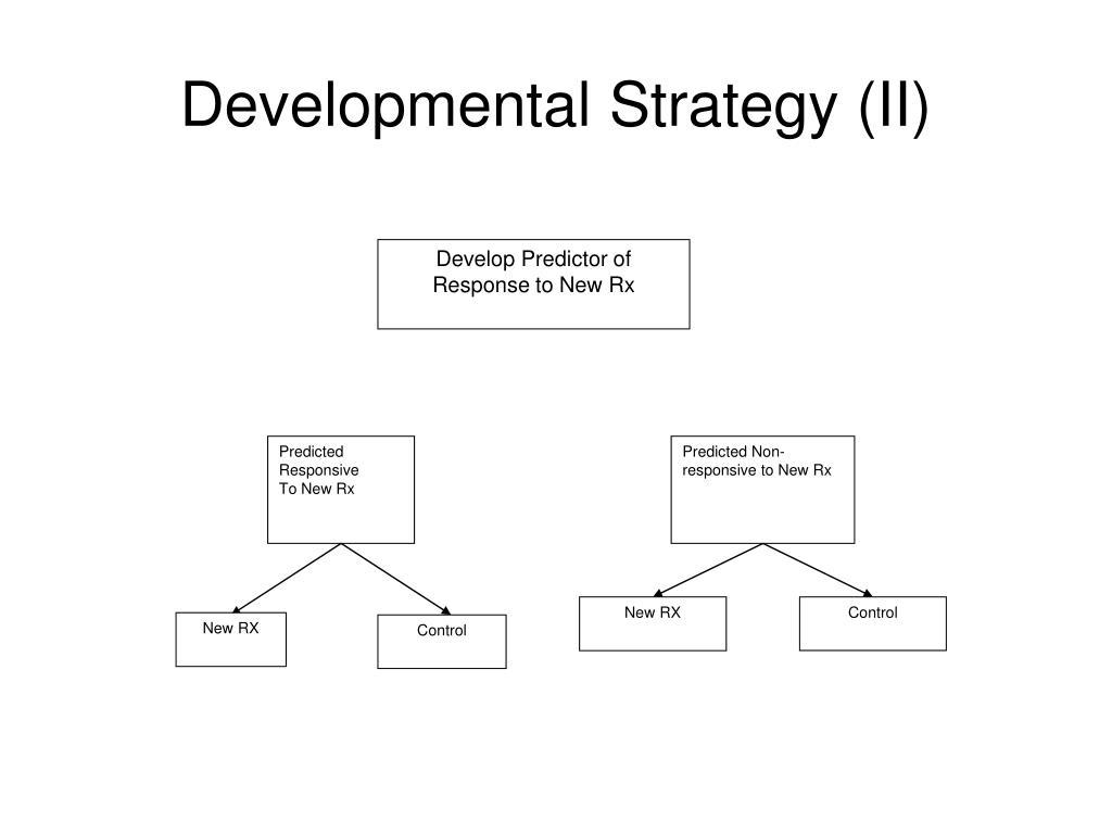 Develop Predictor of