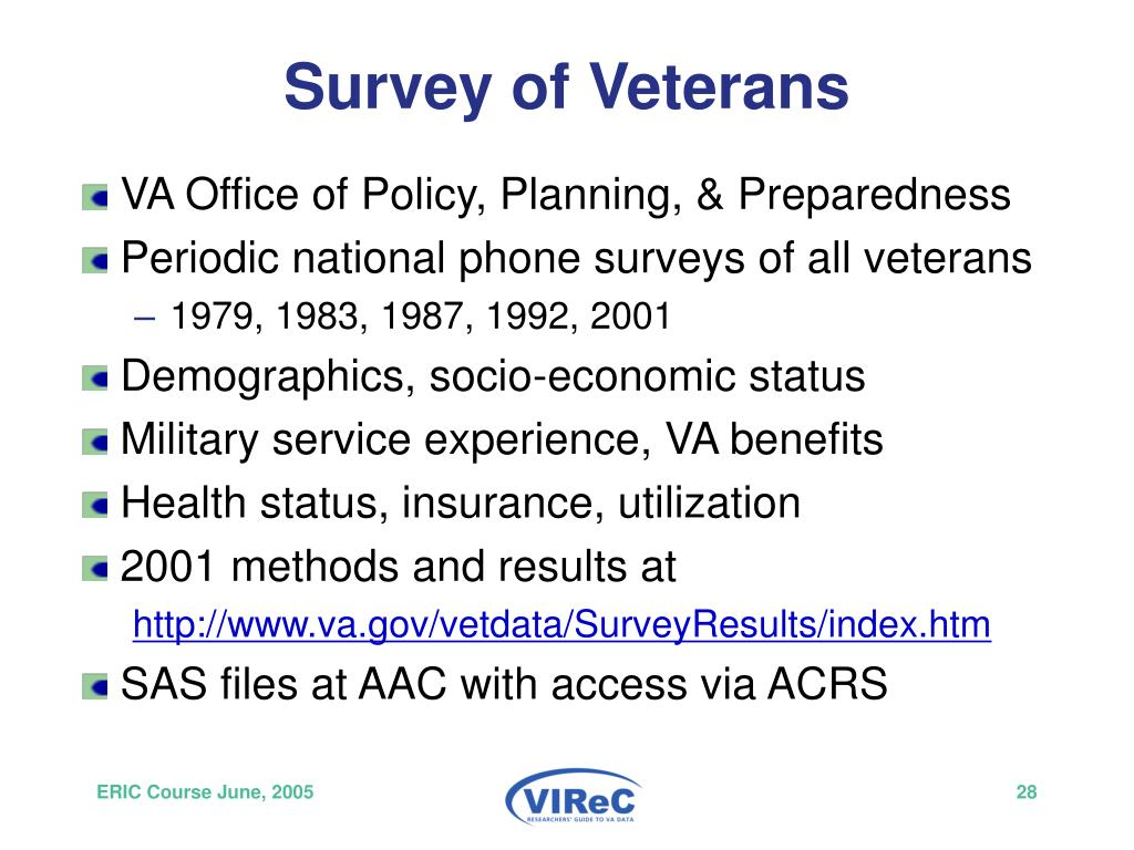 Survey of Veterans