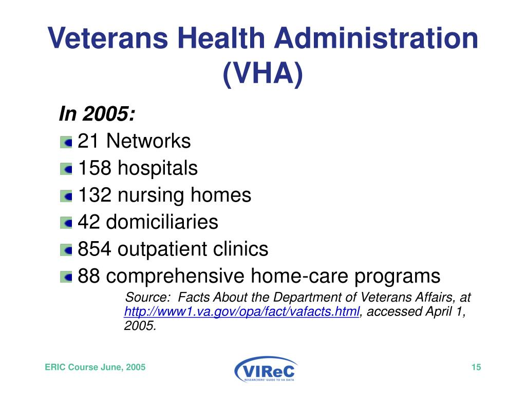 Veterans Health Administration (VHA)