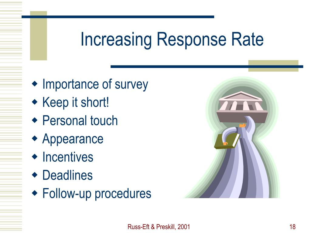 Increasing Response Rate
