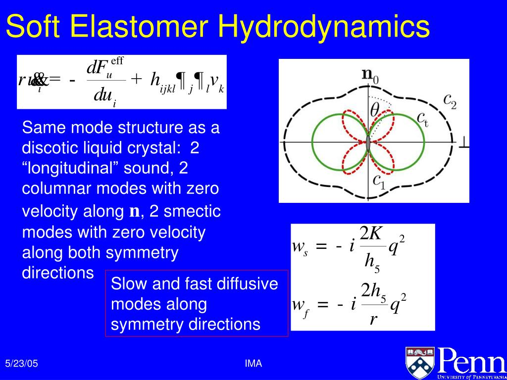 Soft Elastomer Hydrodynamics