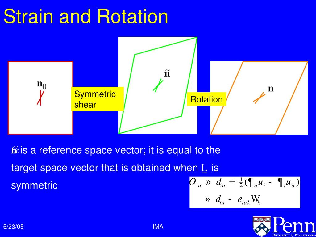 Strain and Rotation