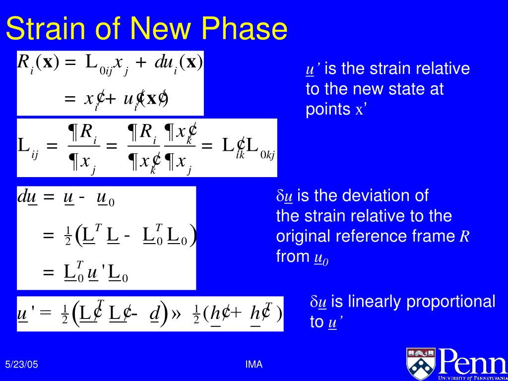 Strain of New Phase