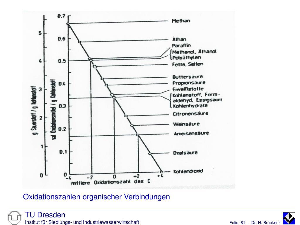 Oxidationszahlen organischer Verbindungen