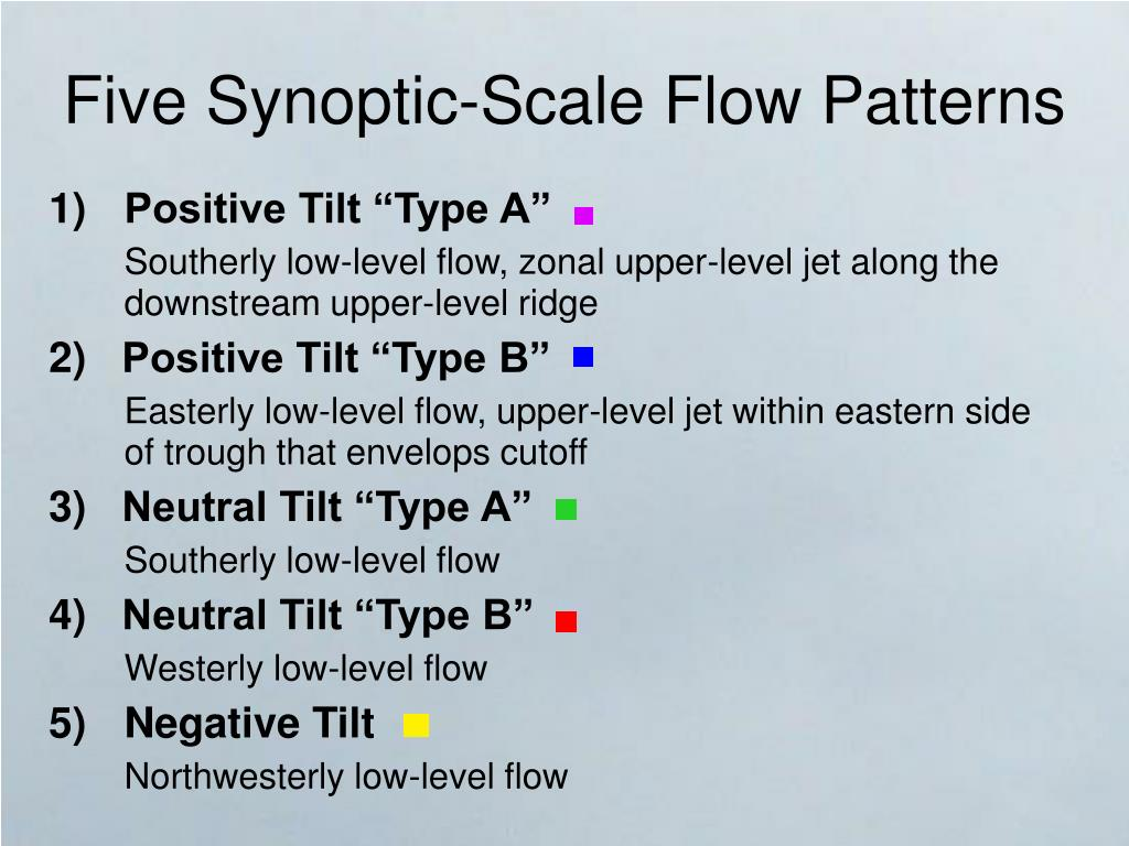 Five Synoptic-Scale Flow Patterns