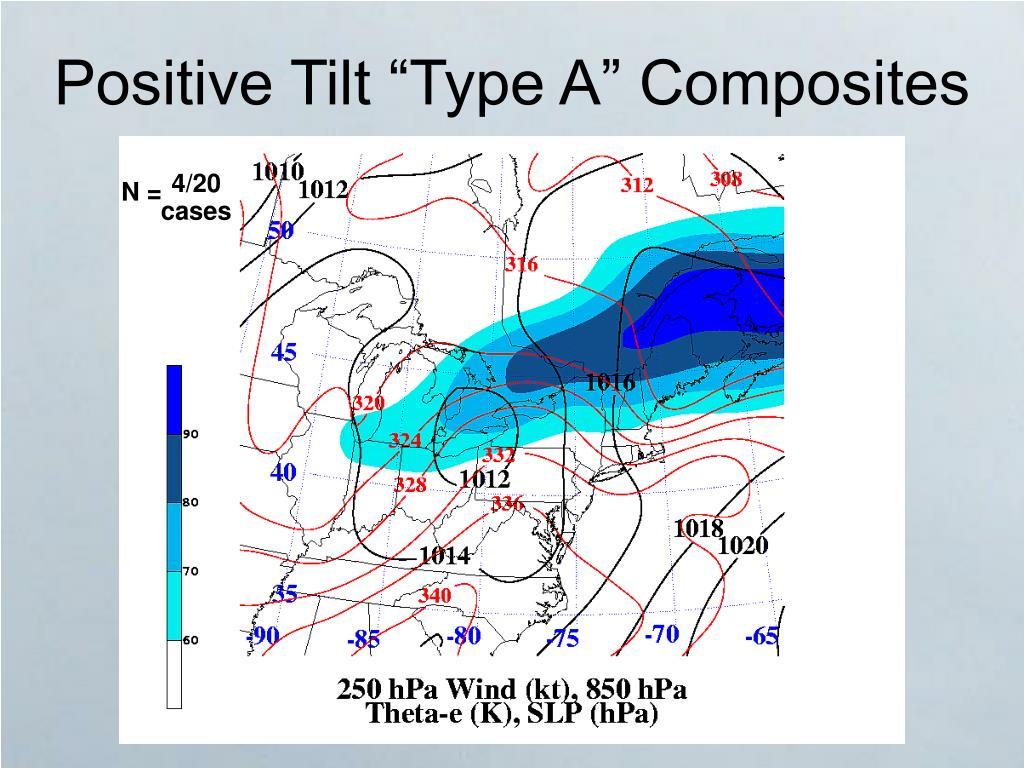 """Positive Tilt """"Type A"""" Composites"""