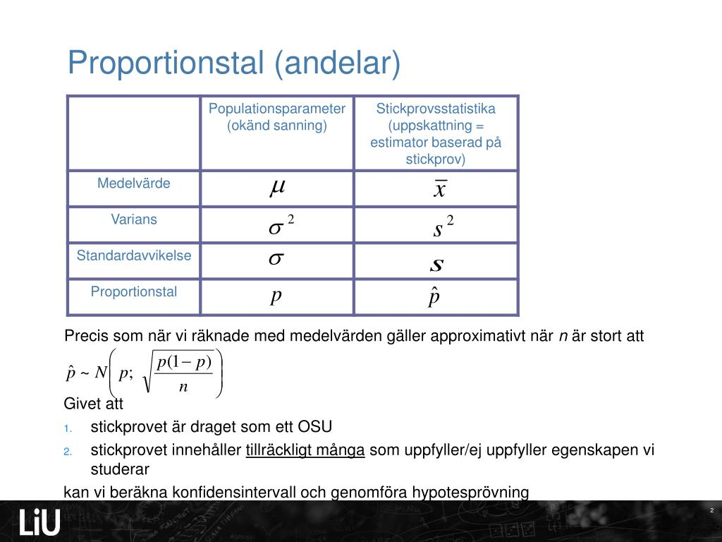 Proportionstal (andelar)