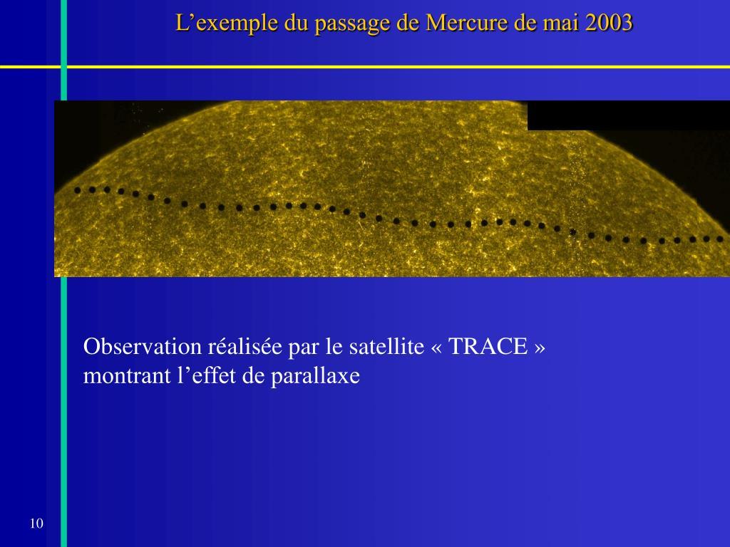 L'exemple du passage de Mercure de mai 2003
