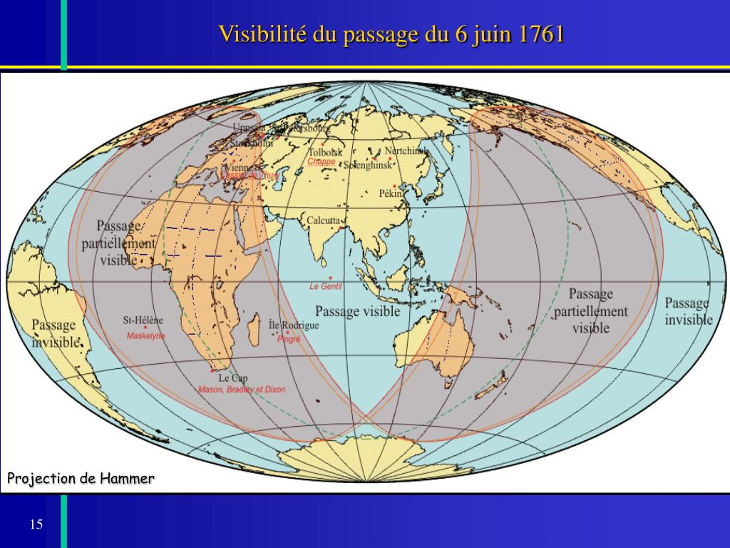 Visibilité du passage du 6 juin 1761