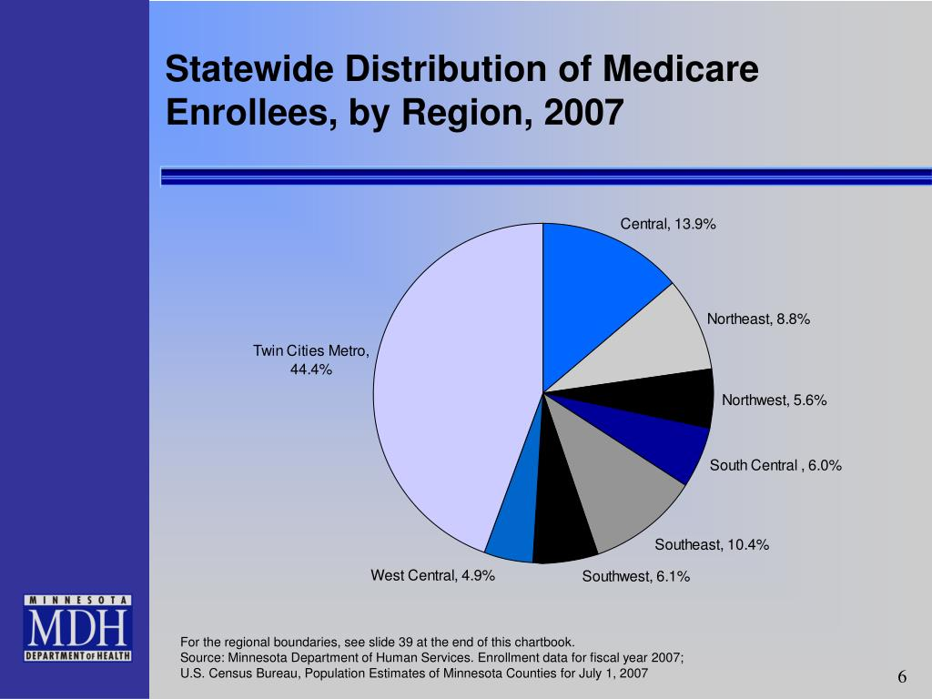 Statewide Distribution of Medicare Enrollees, by Region, 2007