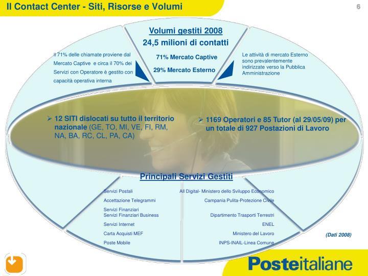 Il Contact Center - Siti, Risorse e Volumi