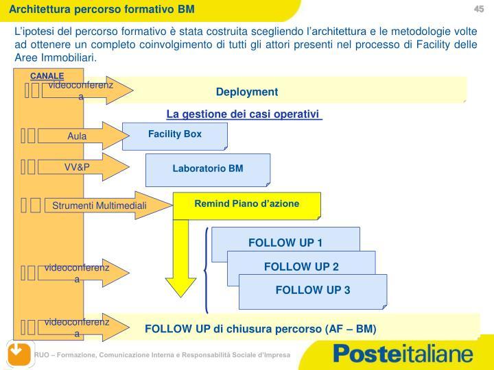 Architettura percorso formativo BM