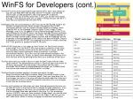 winfs for developers cont