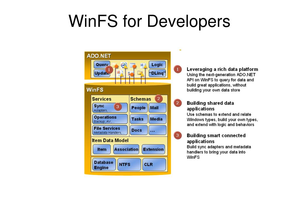 WinFS for Developers