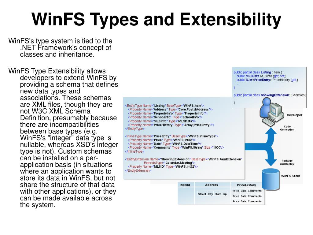 WinFS Types and Extensibility