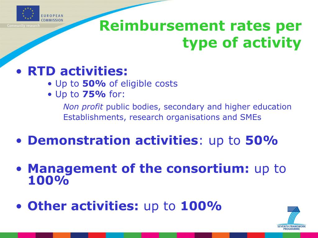RTD activities: