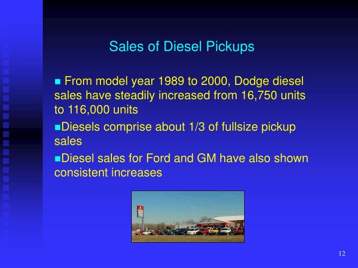 Sales of Diesel Pickups