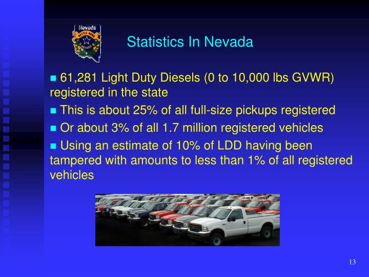 Statistics In Nevada