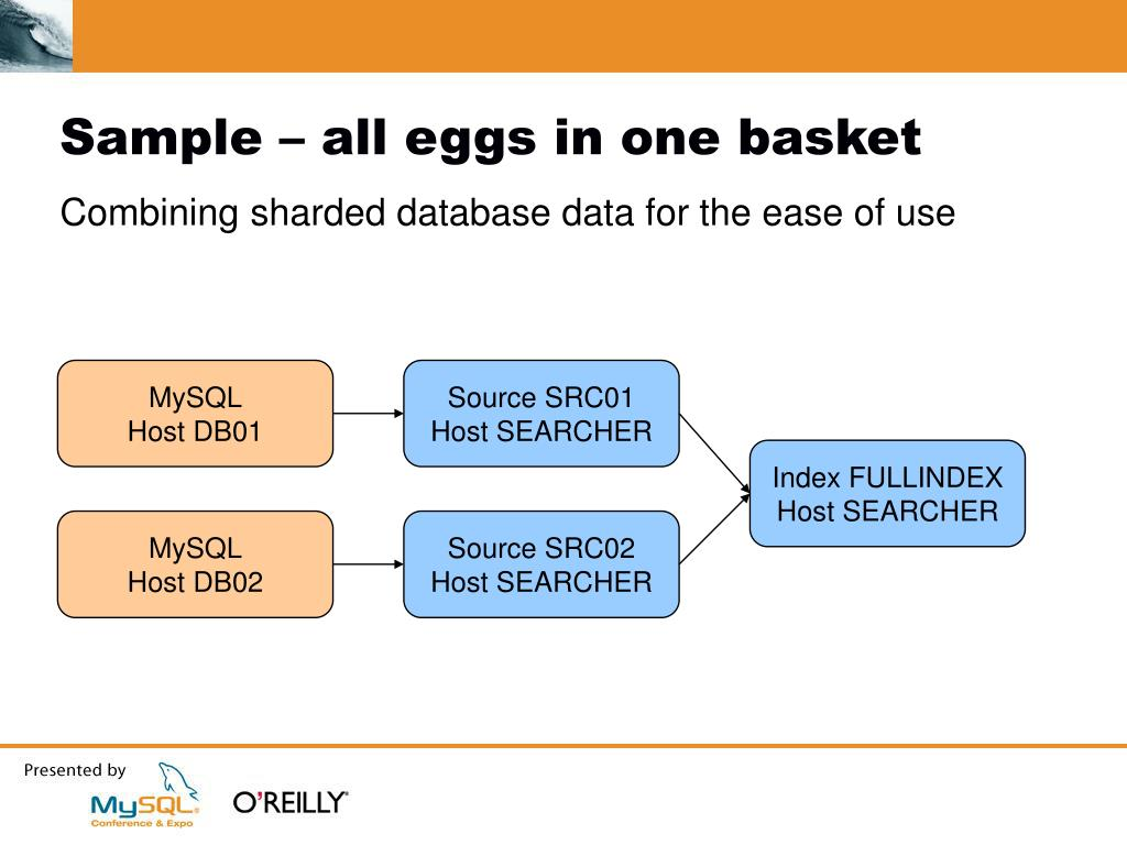 Sample – all eggs in one basket