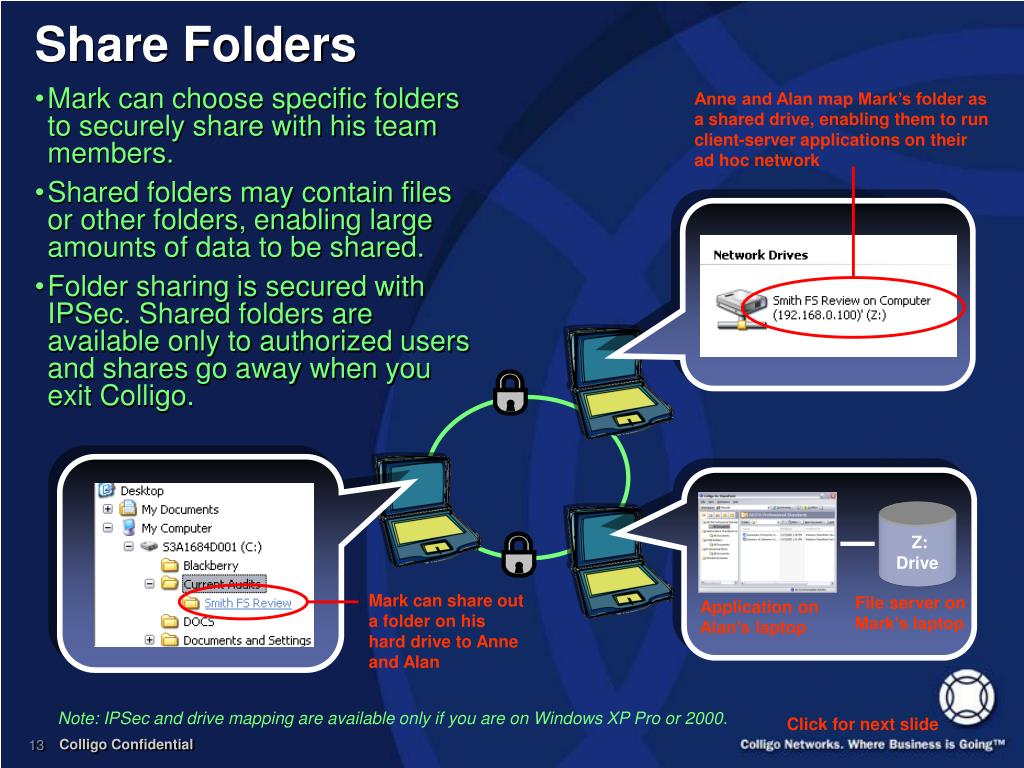 Mark can choose specific folders to securely share with his team members.