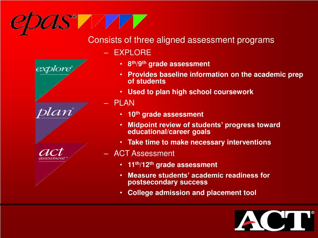 Consists of three aligned assessment programs