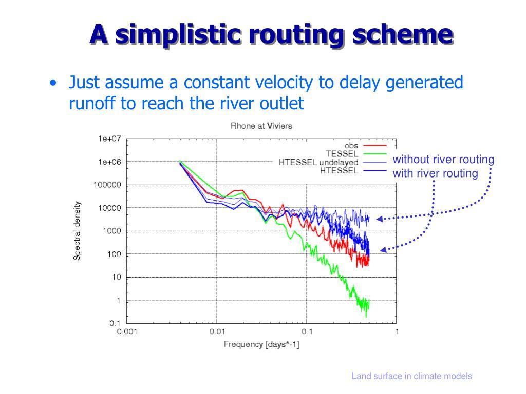 A simplistic routing scheme
