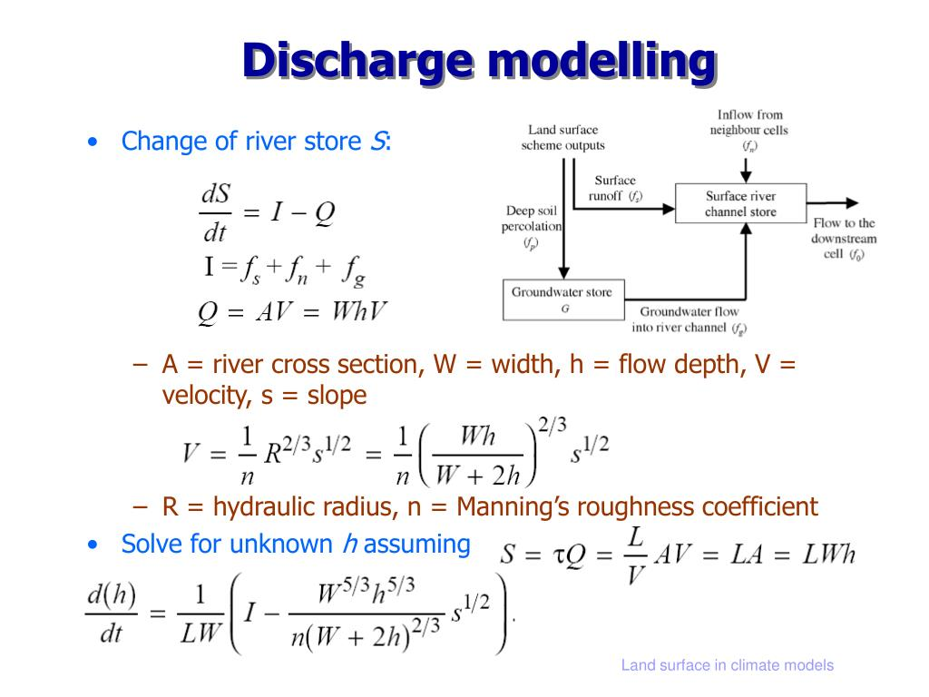 Discharge modelling