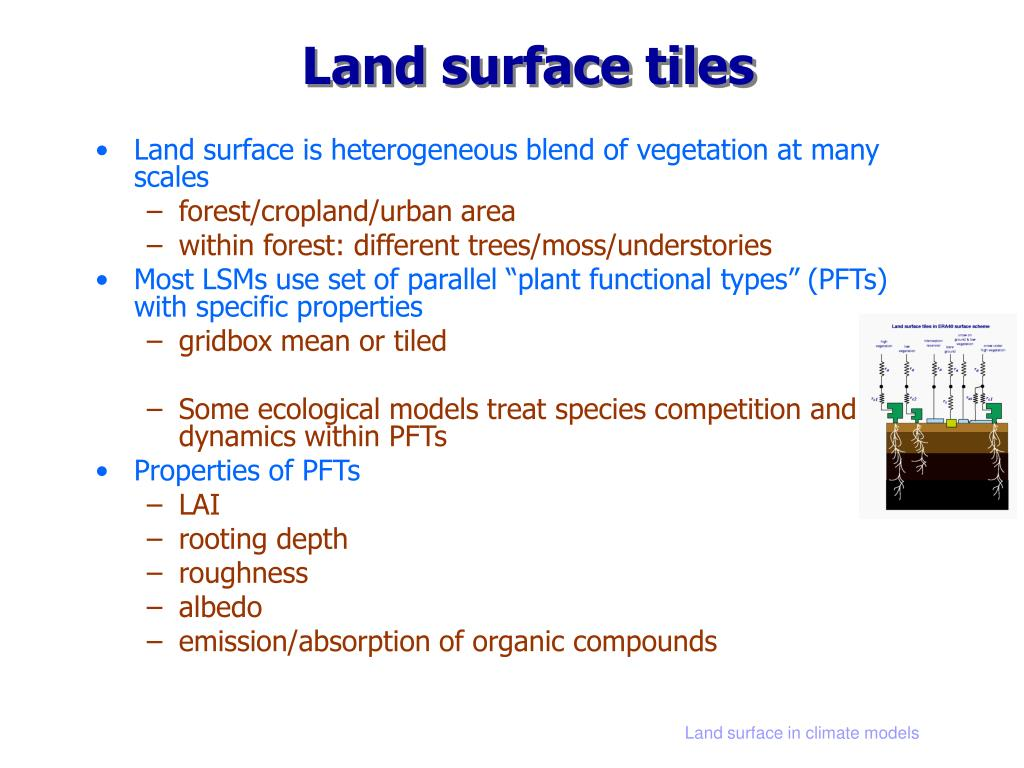 Land surface tiles