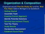 organization composition